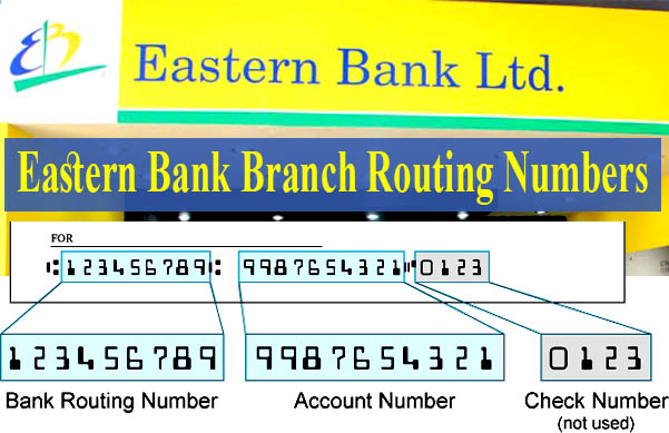 Eastern Bank Branch Routing Numbers